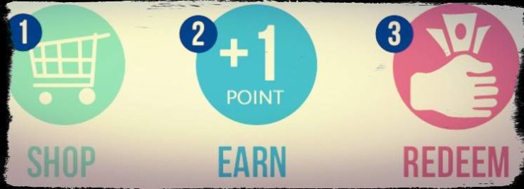 Write reviews to earn rewards banggood points.